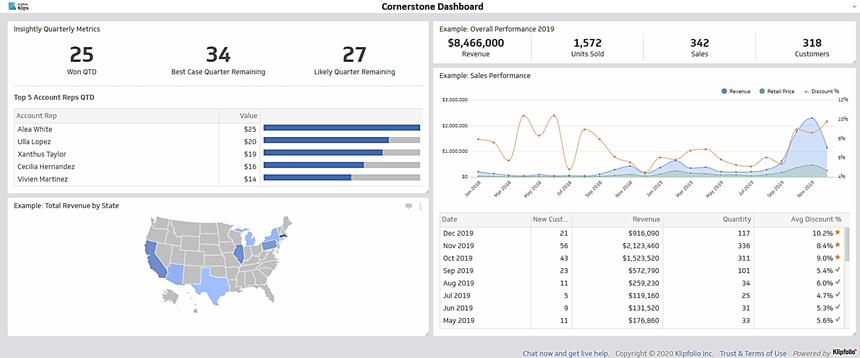 Cornerstone Dashboard Sample,Klipfolio, dashboards, dashboard examples, dashboard templates, PowerMetrics, Klips, downloads, videos, KPIs, Metrics, data visualizations, self-service BI, executive dashboards, sales dashboards, marketing dashboards, SaaS dashboards, social media dashboards, call center dashboards, supply chain dashboards, devops dashboards, healthcare dashboards, marketing metrics, sales metrics, SaaS metrics and KPIs, digital marketing metrics and KPIs, social media metrics and KPIs, SEO KPIs to track, e-mail marketing metrics and KPIs, financial metrics and KPIs, call center metrics and KPIs, healthcare metrics and KPIs, support metrics and KPIs, retail metrics and KPIs